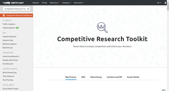 semrush competitor competition analyser